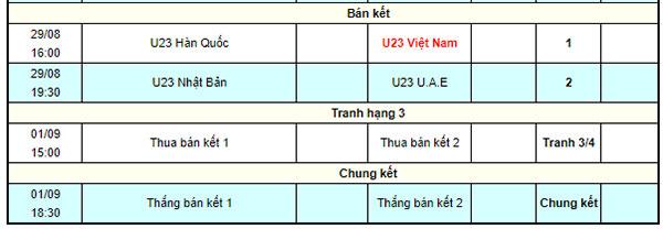 Lịch thi đấu U23 Việt Nam vòng bán kết ASIAD 2018